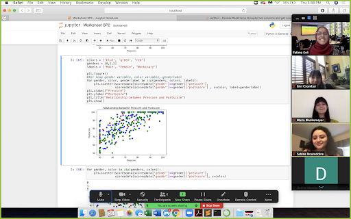 Our awesome (SP)2 students creating scatter plots in Python!